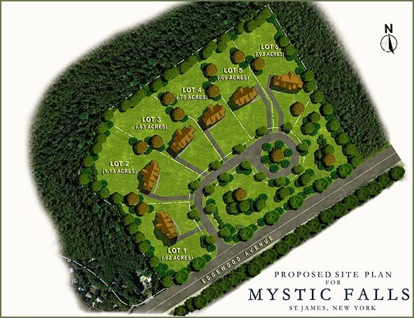 mystic-falls-community